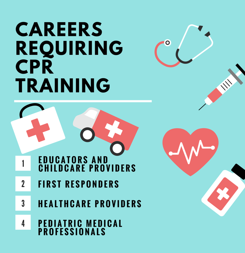 What Certification Course Do You Need For Your Career Surefire Cpr